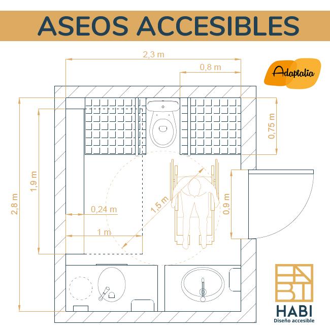 Aseos Accesibles